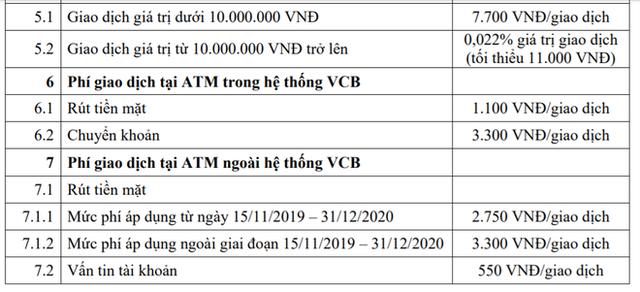 Vietcombank giảm phí rút tiền ATM từ hôm nay, loạt ngân hàng khác cũng chạy đua phí 0 đồng - Ảnh 1.