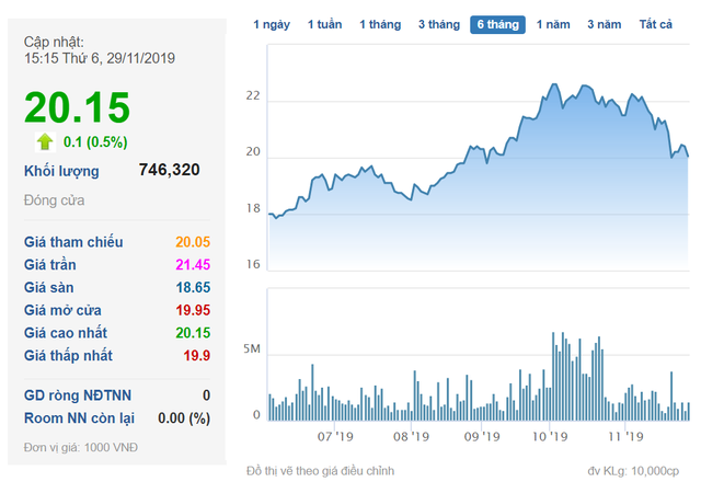 VPBank phát hành 31 triệu cổ phiếu ESOP với giá 10.000 đồng/cp, một nửa dành cho CEO Nguyễn Đức Vinh - Ảnh 2.