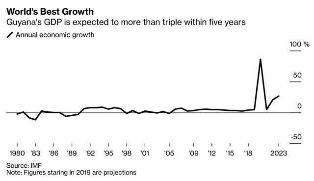 Chuẩn bị chứng kiến đà tăng trưởng 86% vào năm tới, đây là quốc gia sẽ phát triển nhanh gấp 14 lần Trung Quốc! - Ảnh 1.