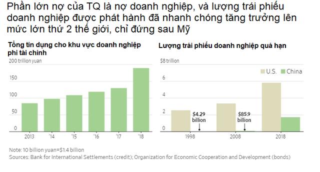 Nữ hoàng trang sức vỡ nợ: Cơn bĩ cực của các doanh nghiệp tư nhân ở Trung Quốc - Ảnh 1.