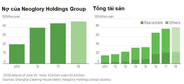 Nữ hoàng trang sức vỡ nợ: Cơn bĩ cực của các doanh nghiệp tư nhân ở Trung Quốc - Ảnh 2.
