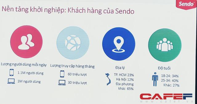Phó Tổng giám đốc Sendo: Chúng tôi tăng trưởng gấp 3 một năm, nếu cắt bỏ hết chi phí về phát triển người dùng thì Sendo có lãi rồi - Ảnh 1.