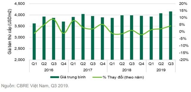 Thị trường nhà phố, biệt thự Hà Nội sôi động dịp cuối năm, giá tiếp tục tăng, cao nhất trong 3 năm qua - Ảnh 1.