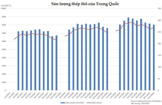 Thị trường ngày 17/12: Giá dầu lên cao nhất gần 3 tháng, sắt thép đi xuống - Ảnh 1.