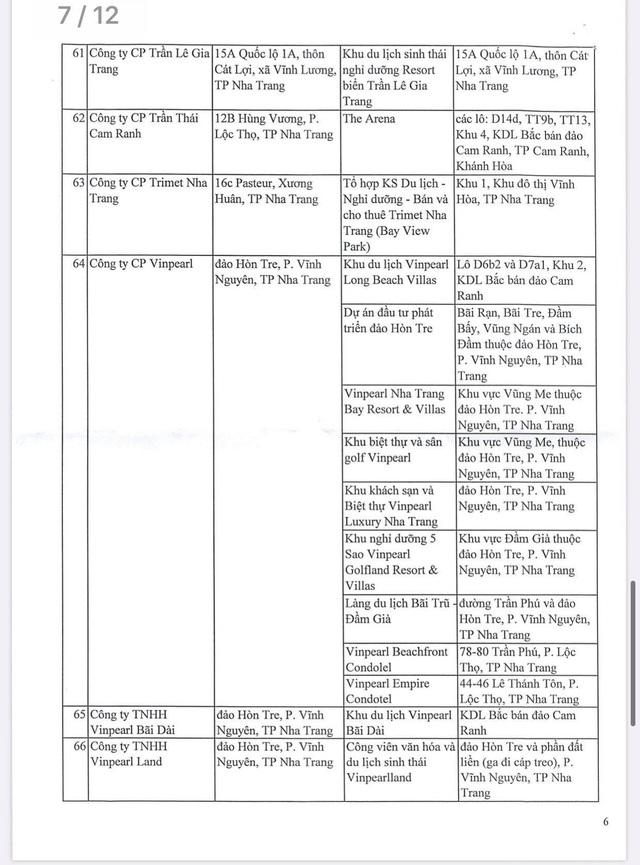 Danh sách gần 130 dự án bất động sản du lịch tại Khánh Hoà không được phép bán cho người nước ngoài - Ảnh 7.