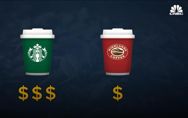 CNBC: 3 lý do tại sao Starbucks thành công khắp thế giới nhưng chỉ chiếm chưa tới 3% thị phần cà phê ở Việt Nam? - Ảnh 1.