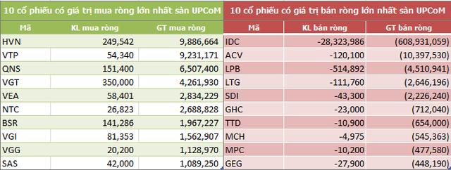 Tuần 18-22/2: Khối ngoại sàn HoSE vẫn mua ròng 773 tỷ đồng, vẫn gom mạnh HPG và CCQ ETF nội - Ảnh 5.