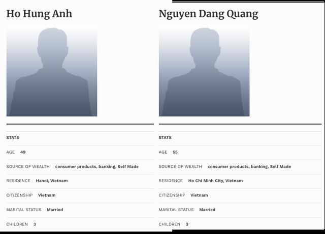 Forbes đã chuẩn bị hồ sơ, danh sách tỷ phú đô la sắp có thêm bộ đôi Nguyễn Đăng Quang và Hồ Hùng Anh? - Ảnh 1.
