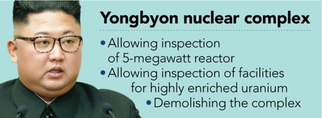 Cuộc đấu trí tại hội nghị Mỹ - Triều: Hai ông Trump - Kim sẵn sàng nhượng bộ gì cho hòa bình? - Ảnh 2.