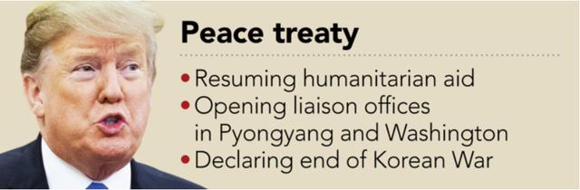 Cuộc đấu trí tại hội nghị Mỹ - Triều: Hai ông Trump - Kim sẵn sàng nhượng bộ gì cho hòa bình? - Ảnh 3.