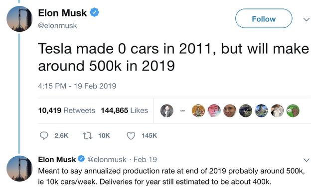 Một tuần điên rồ của Elon Musk: Có thể mất chức CEO vì vạ miệng trên Twitter, Tesla sẽ không tạo lợi nhuận trong quý I - Ảnh 1.