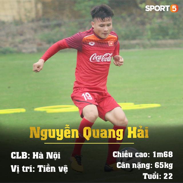 Info 23 cầu thủ U23 Việt Nam, những người mang trọng trách viết tiếp lịch sử bóng đá nước nhà - Ảnh 1.