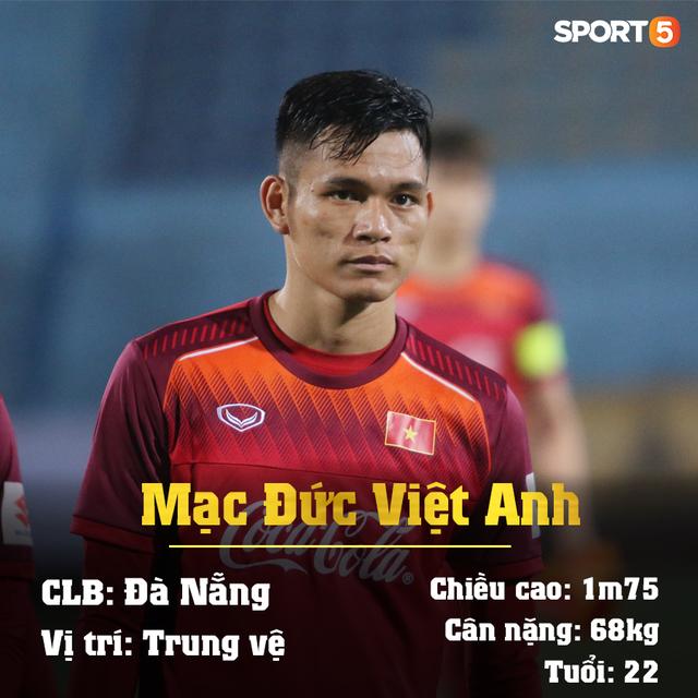 Info 23 cầu thủ U23 Việt Nam, những người mang trọng trách viết tiếp lịch sử bóng đá nước nhà - Ảnh 11.