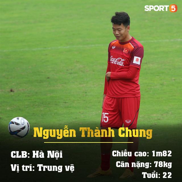 Info 23 cầu thủ U23 Việt Nam, những người mang trọng trách viết tiếp lịch sử bóng đá nước nhà - Ảnh 15.