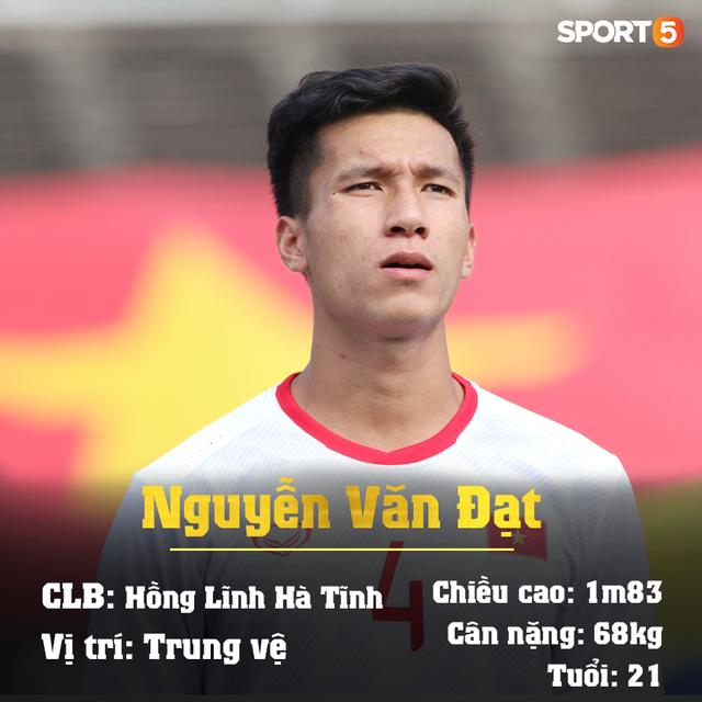 Info 23 cầu thủ U23 Việt Nam, những người mang trọng trách viết tiếp lịch sử bóng đá nước nhà - Ảnh 19.