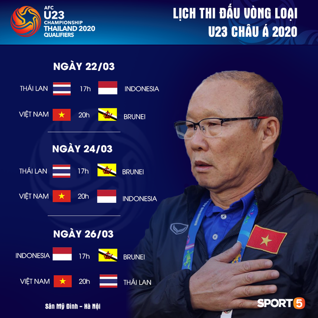 Info 23 cầu thủ U23 Việt Nam, những người mang trọng trách viết tiếp lịch sử bóng đá nước nhà - Ảnh 24.
