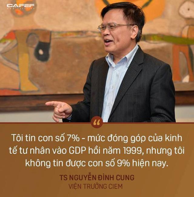 TS. Nguyễn Đình Cung chỉ ra con số bất thường về khu vực kinh tế tư nhân - Ảnh 2.