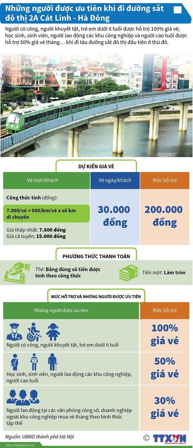 Những người được ưu tiên khi đi đường sắt đô thị Cát Linh-Hà Đông - Ảnh 1.