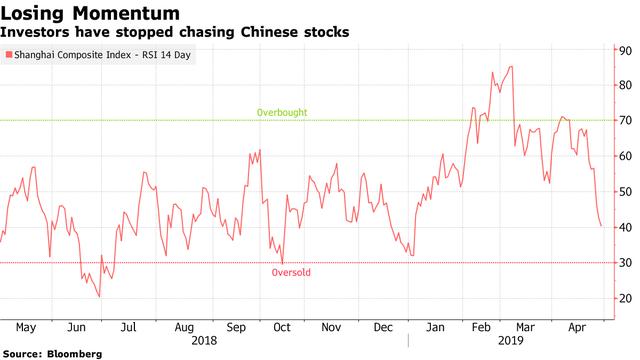 Những rủi ro đang bủa vây thị trường chứng khoán Trung Quốc - Ảnh 2.