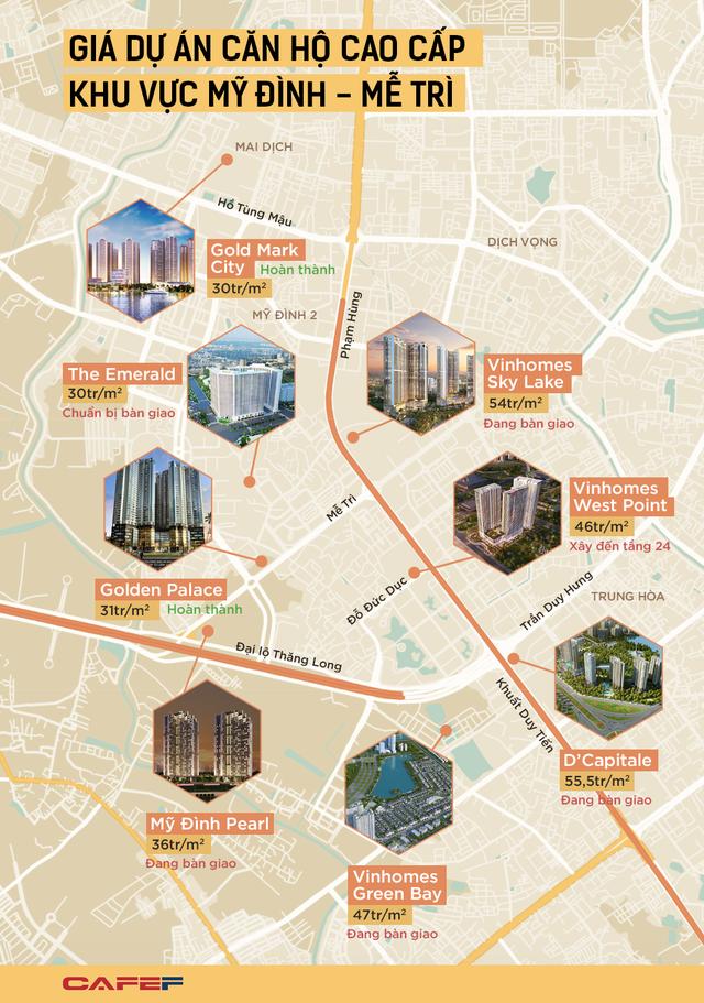 [Infographic] Toàn cảnh giá căn hộ cao cấp khu vực Mỹ Đình, Vinhomes đầu bảng - Ảnh 1.