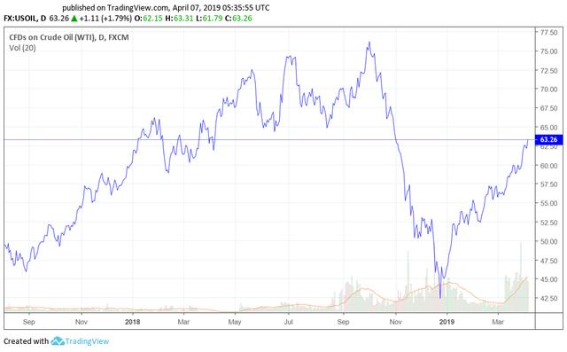 Tuần 8-12/4: Tâm điểm cổ phiếu dầu khí, VN-Index thử thách lại vùng 1.000 điểm - Ảnh 2.
