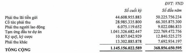 REE: LNST quý 1/2019 đạt 370 tỷ đồng, giảm 11% so với cùng kỳ - Ảnh 2.