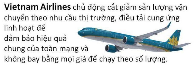 Kinh doanh hàng không: Đến lúc nhìn lại hiệu quả doanh thu - Ảnh 3.