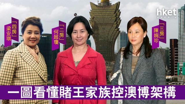 Vua sòng bài Macau 4 vợ 17 con và cuộc chiến tranh giành tài sản đầy khốc liệt - Ảnh 3.