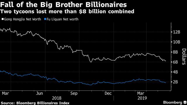 Sau Huawei, Mỹ cân nhắc trừng phạt thêm 5 doanh nghiệp công nghệ của Trung Quốc - Ảnh 2.