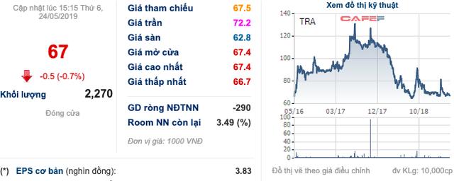 Triết lý marketing của Traphaco: Người ta chỉ biết Đà Lạt, Sapa nhưng ít nhớ đến Lâm Đồng, Lào Cai và chiến lược rón rén thâm nhập miền Nam - Ảnh 2.