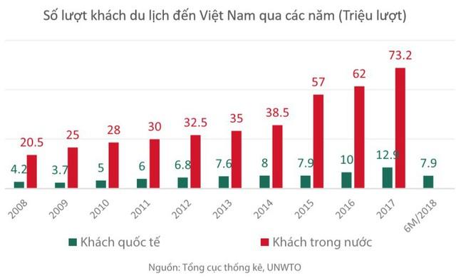 Ninh Thuận, Bình Thuận, Bà Rịa - Vũng Tàu...đang thu hút hàng loạt dự án BĐS du lịch tầm cỡ - Ảnh 1.