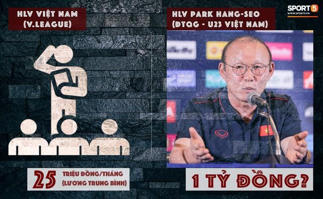 VFF tăng lương cho HLV Park Hang-seo lên 1 tỷ đồng/tháng, cao gấp 40 lần thầy Việt ở V.League - Ảnh 1.