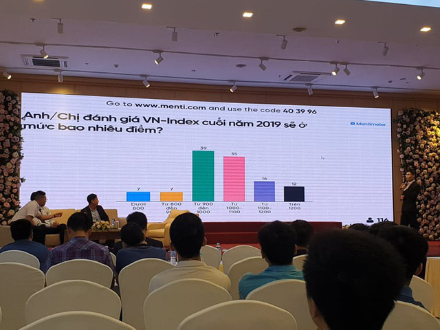 Ông Dương Văn Chung dự báo VN-Index có thể trở lại đỉnh 1.200 điểm vào đầu năm 2020 - Ảnh 1.