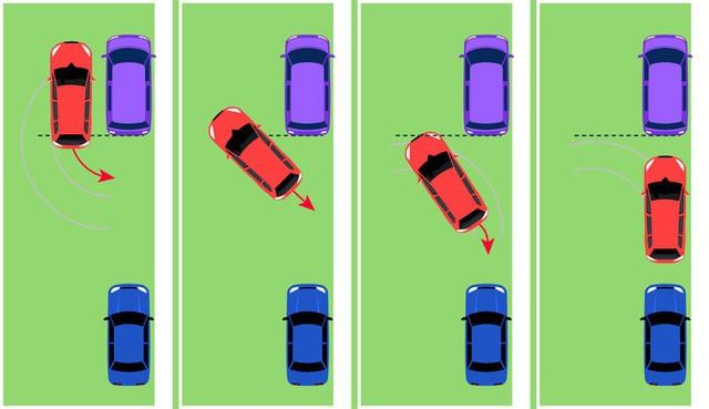 Để việc lái xe không trở thành nỗi ám ảnh kinh hoàng, đây là 9 thủ thuật bạn nên dắt túi: An toàn là trên hết! - Ảnh 1.