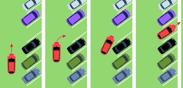 Để việc lái xe không trở thành nỗi ám ảnh kinh hoàng, đây là 9 thủ thuật bạn nên dắt túi: An toàn là trên hết! - Ảnh 2.