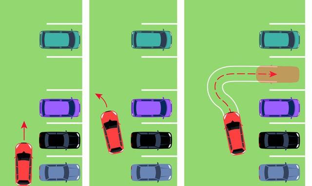 Để việc lái xe không trở thành nỗi ám ảnh kinh hoàng, đây là 9 thủ thuật bạn nên dắt túi: An toàn là trên hết! - Ảnh 6.