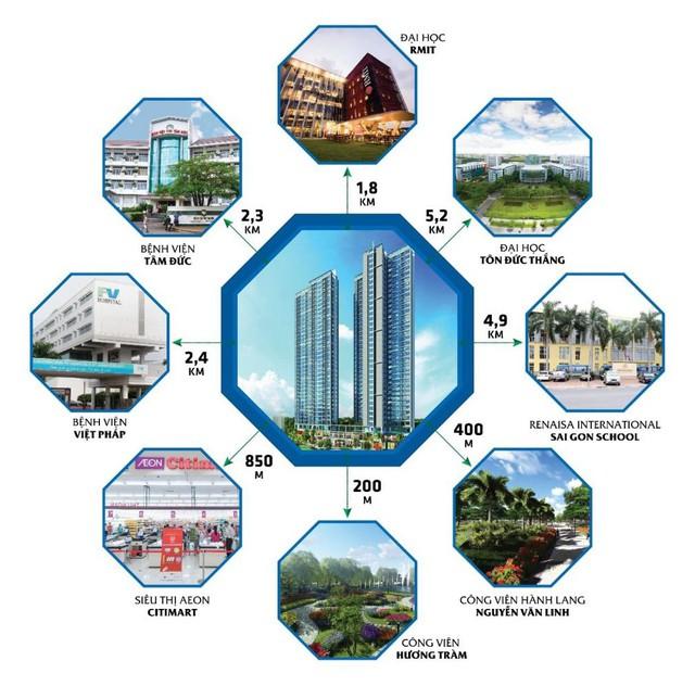 [Đánh giá Dự án] Eco Green Saigon - Một trong những dự án căn hộ lớn nhất khu phía Nam TP.HCM - Ảnh 6.