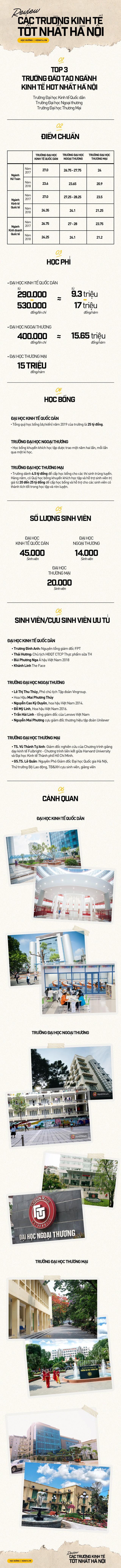 Top 3 trường đào tạo ngành Kinh tế hàng đầu Hà Nội: ĐH Kinh tế Quốc dân vượt mặt Ngoại thương? - Ảnh 1.