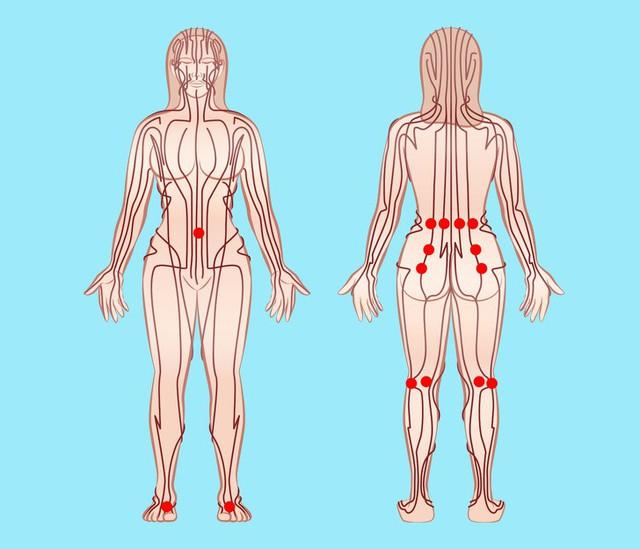 5 mẹo đẩy lùi chứng đau lưng ngay lập tức khi phải ngồi một chỗ cả ngày, dân văn phòng hay lái xe đều nên biết! - Ảnh 3.