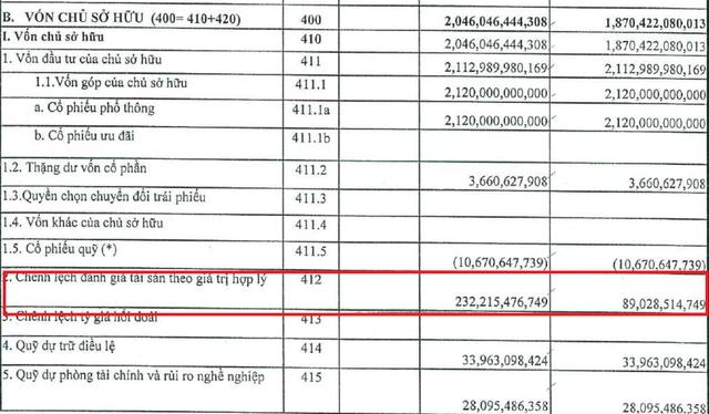 Agriseco lãi ròng 6 tháng hơn 32 tỷ đồng, tăng 54% so với cùng kỳ năm 2018 - Ảnh 1.