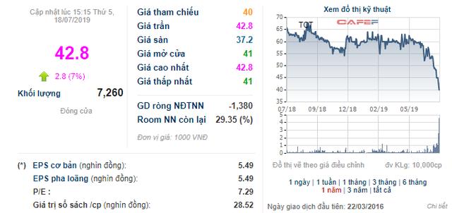 Cổ phiếu giảm hơn 30%, Cáp treo Núi Bà Tây Ninh ra thông tin trả cổ tức bằng tiền tỷ lệ 20%