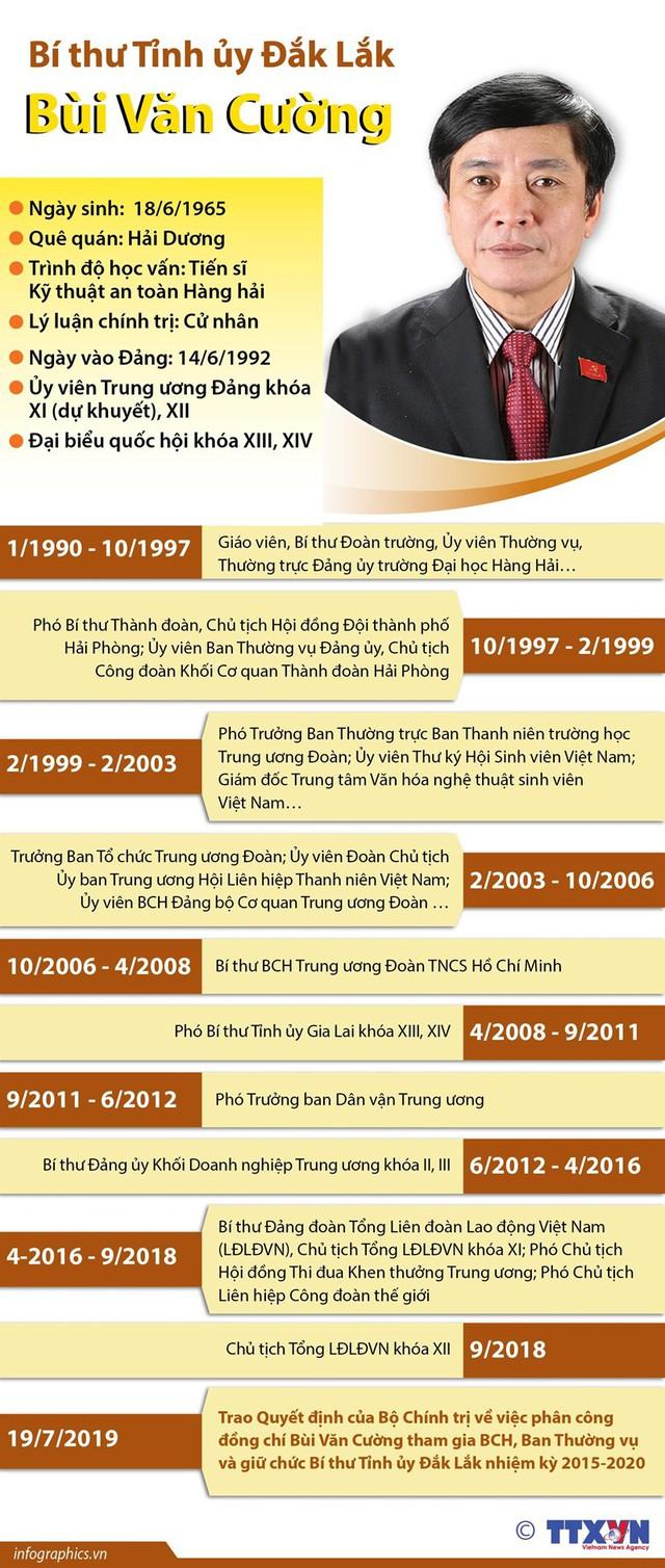 [Infographics] Bí thư Tỉnh ủy Đắk Lắk Bùi Văn Cường - Ảnh 1.