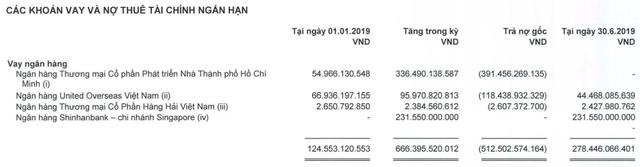 Sự cố nhỏ với Youtube đã tác động lớn đến Yeah1: Quý 2 lỗ 112 tỷ đồng, cổ phiếu tiếp tục dò đáy - Ảnh 3.