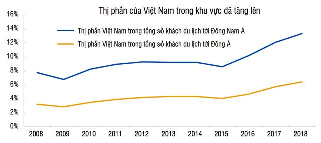 Việt Nam sẽ đe doạ Thái Lan, Malaysia... trong ngành công nghiệp không khói? - Ảnh 2.