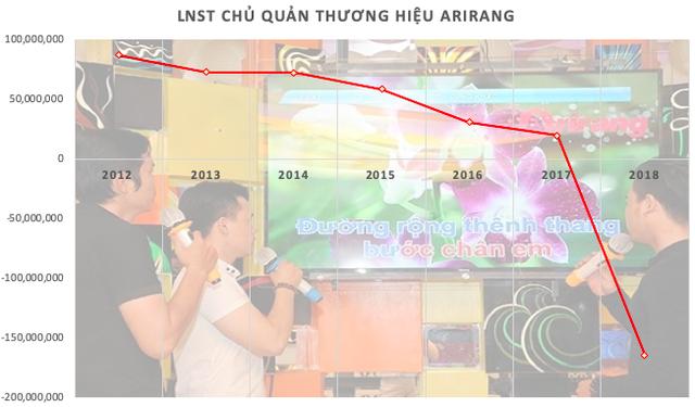 Arirang – Thương hiệu karaoke vang bóng chính thức bán mình sau thời gian dài cầm cự - Ảnh 1.
