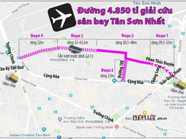 Gần 4.850 tỉ nối đường giảm tắc sân bay Tân Sơn Nhất - Ảnh 1.