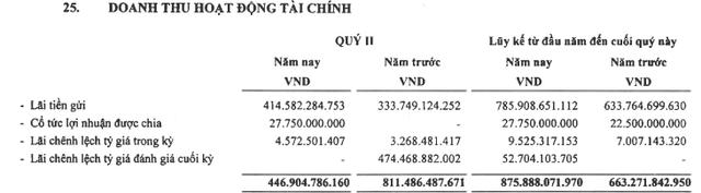 ACV báo lãi trên 3.700 tỷ đồng trong nửa đầu năm, tăng trưởng gần 20% so với cùng kỳ - Ảnh 1.