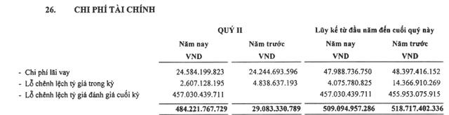ACV báo lãi trên 3.700 tỷ đồng trong nửa đầu năm, tăng trưởng gần 20% so với cùng kỳ - Ảnh 2.
