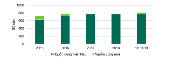 Đà Nẵng: Việc thu hồi sổ đỏ căn hộ condotel ảnh hưởng nghiêm trọng đến tâm lý nhà đầu tư - Ảnh 2.