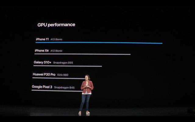Apple ra mắt iPhone 11 Pro và iPhone 11 Pro Max: Thiết kế pro, màn hình pro, hiệu năng pro, pin pro, camera pro và mức giá cũng pro - Ảnh 7.